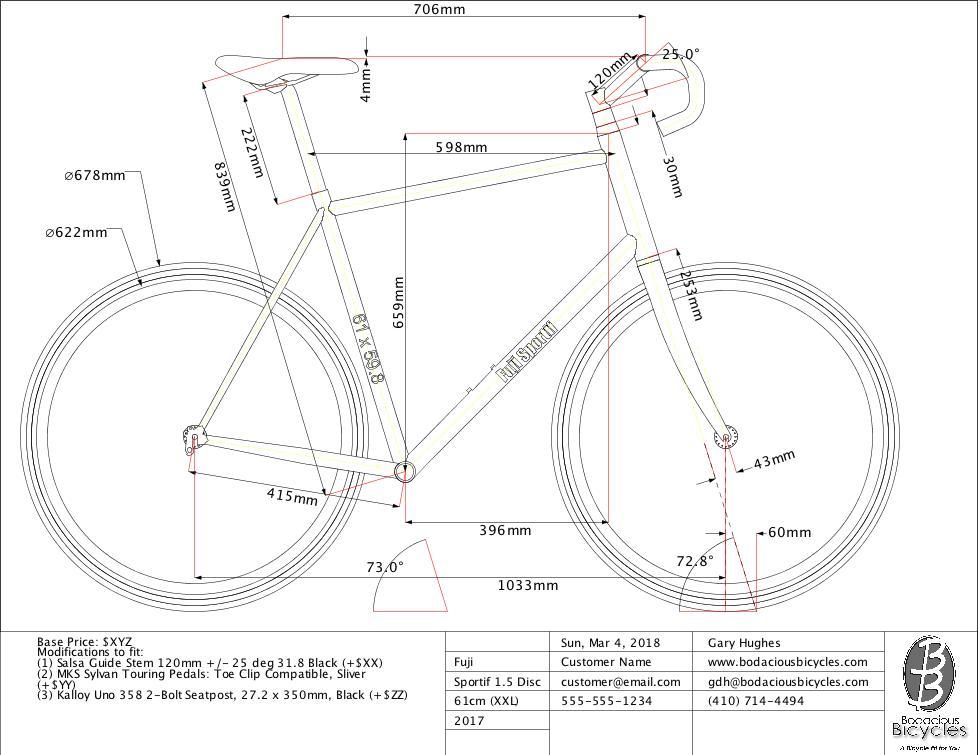 Bodacious Bicycles